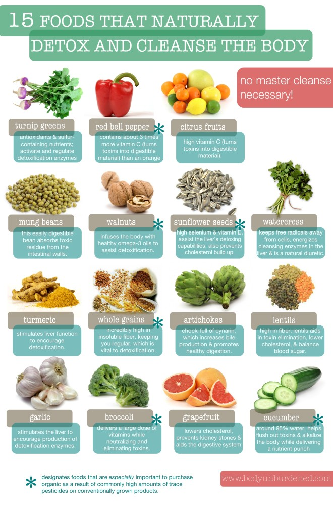 foods_detox_cleanse